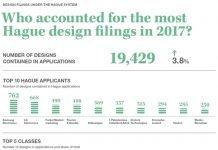 designfilings_in.jpg