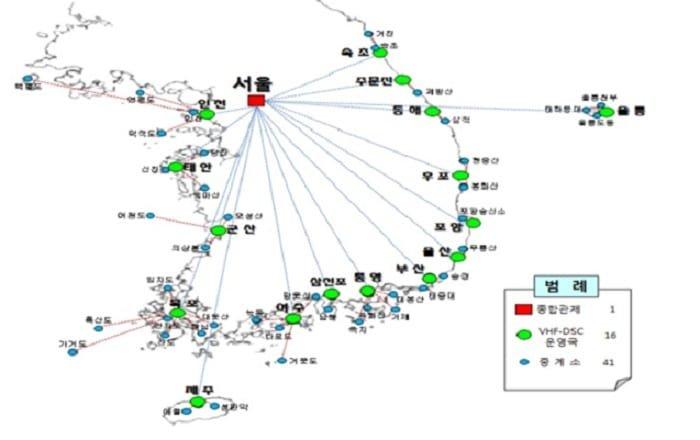 Dokdo_Island_Monitoring_03.jpg