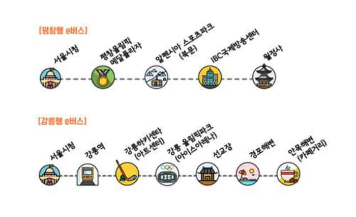 Free shuttle buses will operate between Seoul and PyeongChang and Gangneung during the PyeongChang 2018 Olympic and Paralympic Winter Games. The above photo shows the shuttle bus route maps. (Seoul Metropolitan Government)