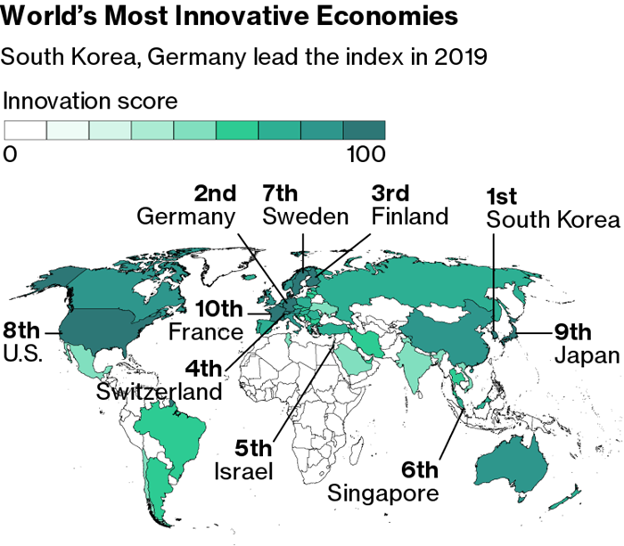 Korea on Jan. 22 was announced as the world's most innovative country by the Bloomberg Innovative Index. (Screen capture from Bloomberg website)